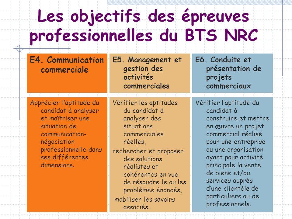 Les objectifs des épreuves professionnelles du BTS NRC E4. Communication commerciale E5. Management et gestion des activités commerciales E6. Conduite