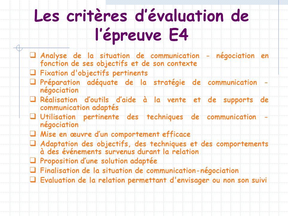 Les critères dévaluation de lépreuve E4 Analyse de la situation de communication - négociation en fonction de ses objectifs et de son contexte Fixatio