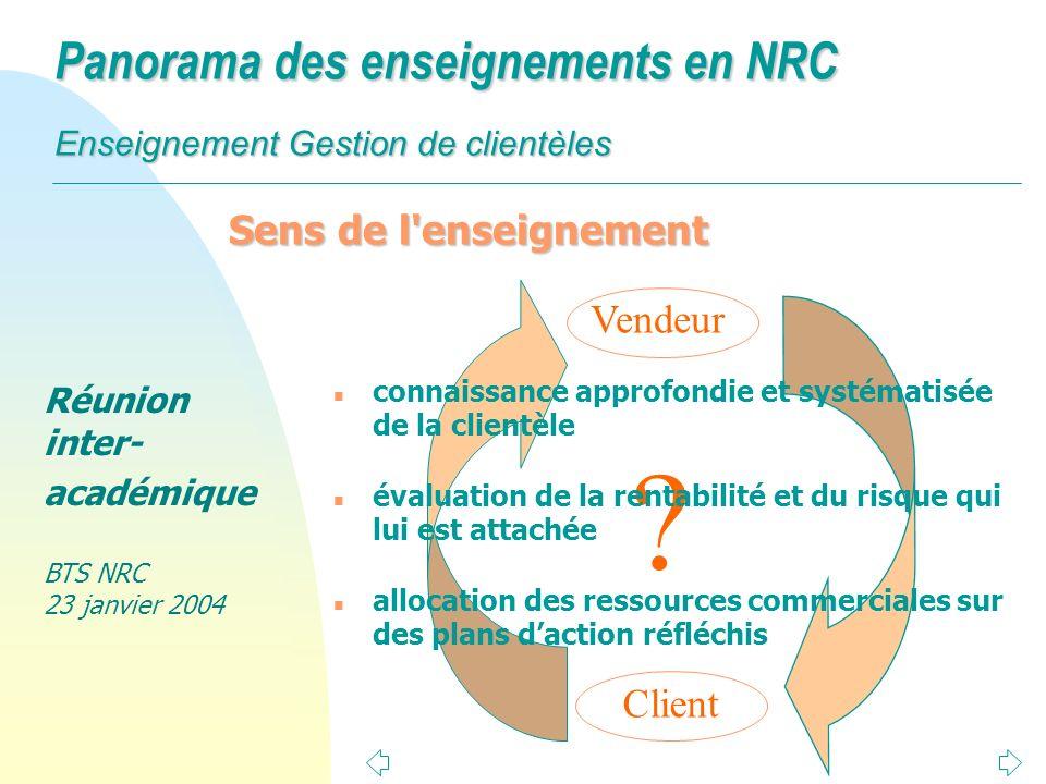 Réunion inter- académique BTS NRC 23 janvier 2004 Panorama des enseignements en NRC Enseignement Gestion de clientèles .