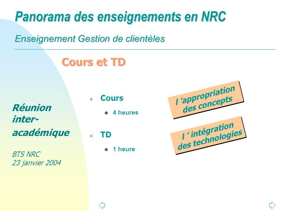 Réunion inter- académique BTS NRC 23 janvier 2004 Panorama des enseignements en NRC Enseignement Gestion de clientèles Cours et TD n Cours u 4 heures n TD u 1 heure l appropriation des concepts l intégration des technologies