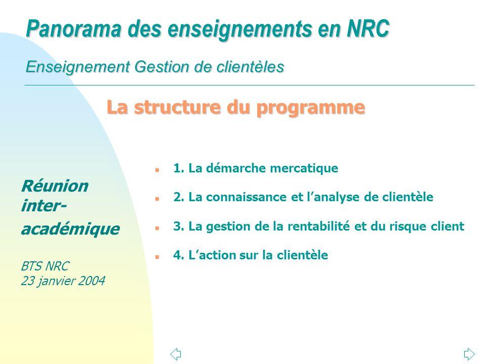 Réunion inter- académique BTS NRC 23 janvier 2004 Panorama des enseignements en NRC Enseignement Gestion de clientèles La structure du programme n 1.