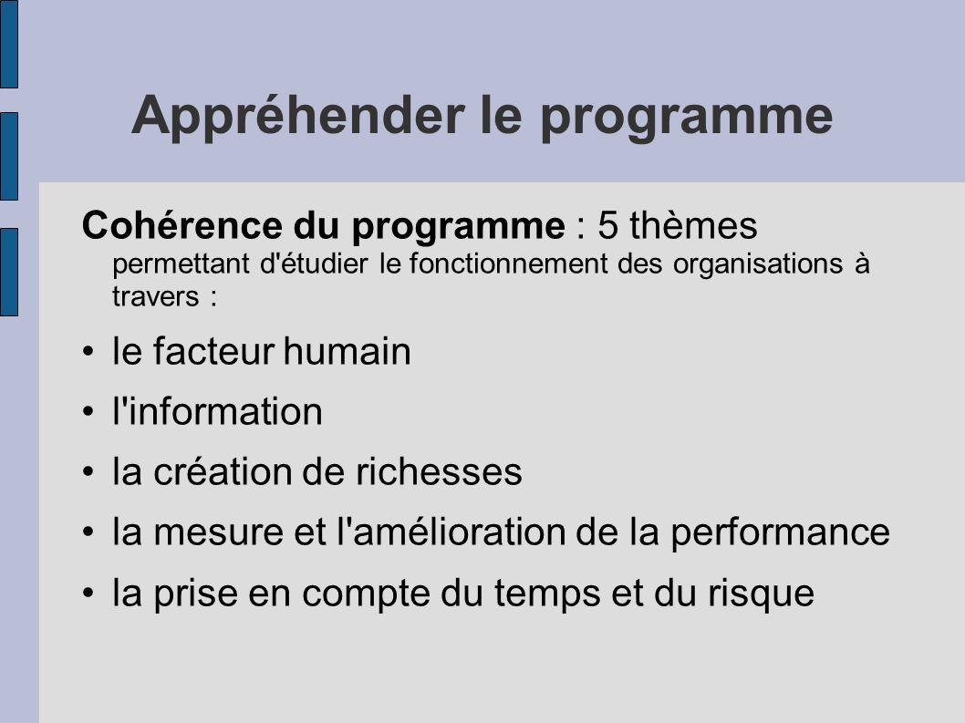 Appréhender le programme Cohérence du programme : 5 thèmes permettant d'étudier le fonctionnement des organisations à travers : le facteur humain l'in