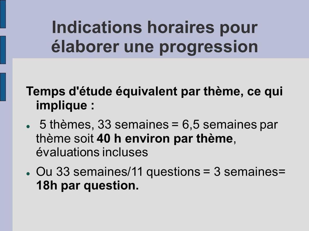 Indications horaires pour élaborer une progression Temps d'étude équivalent par thème, ce qui implique : 5 thèmes, 33 semaines = 6,5 semaines par thèm