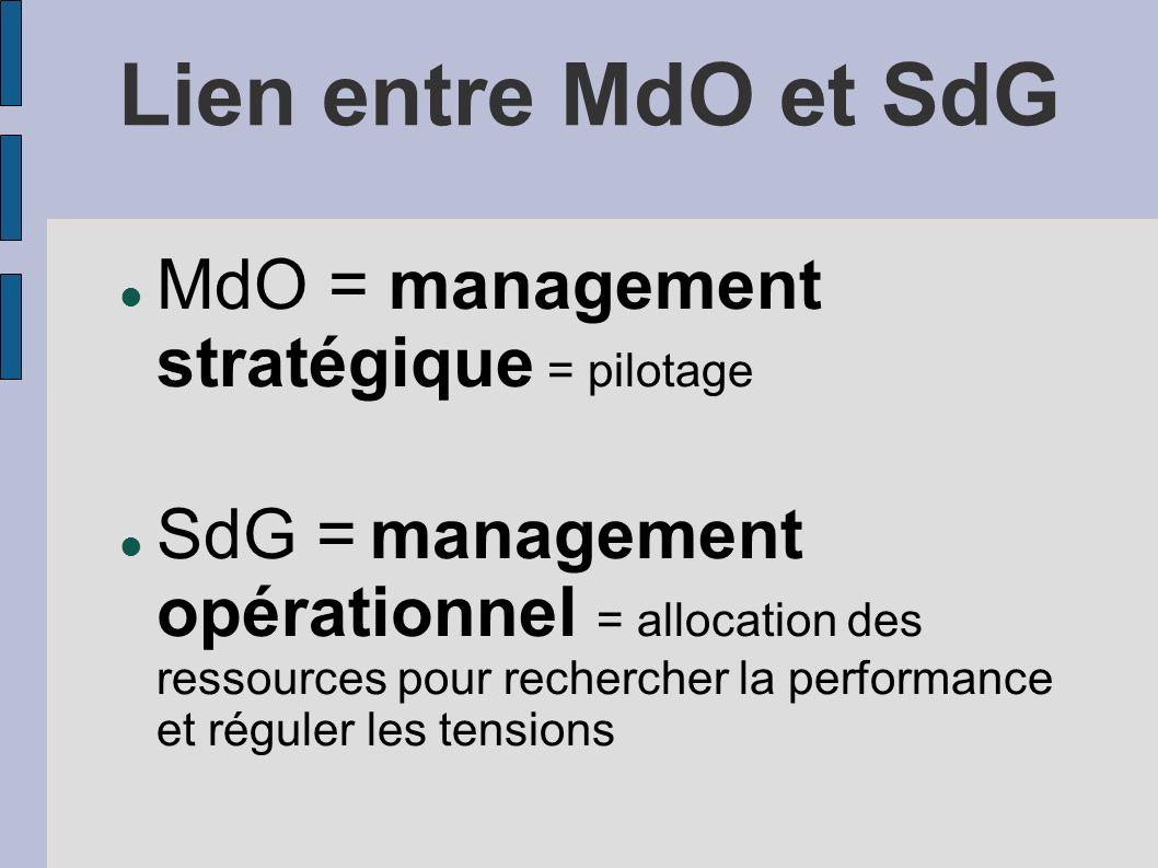 Lien entre MdO et SdG MdO = management stratégique = pilotage SdG = management opérationnel = allocation des ressources pour rechercher la performance
