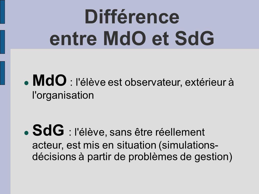 Différence entre MdO et SdG MdO : l'élève est observateur, extérieur à l'organisation SdG : l'élève, sans être réellement acteur, est mis en situation