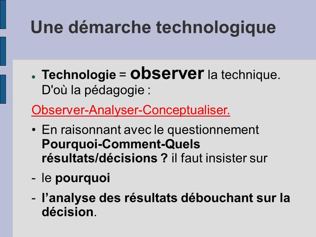 Une démarche technologique Technologie = observer la technique. D'où la pédagogie : Observer-Analyser-Conceptualiser. En raisonnant avec le questionne