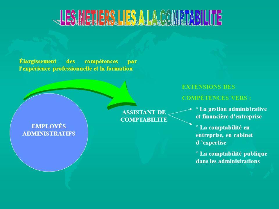 EMPLOYÉS ADMINISTRATIFS Élargissement des compétences par l'expérience professionnelle et la formation ASSISTANT DE COMPTABILITE EXTENSIONS DES COMPÉT