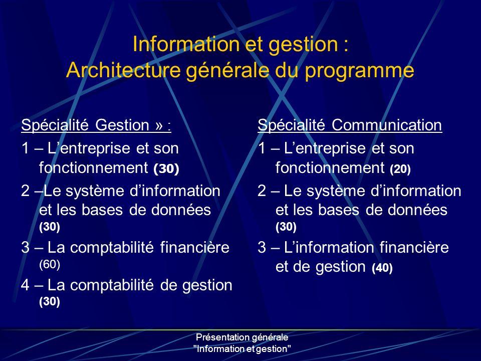 Présentation générale Information et gestion Spécialité Gestion » : 1 – Lentreprise et son fonctionnement (30) 2 –Le système dinformation et les bases de données (30) 3 – La comptabilité financière (60) 4 – La comptabilité de gestion (30) Spécialité Communication 1 – Lentreprise et son fonctionnement (20) 2 – Le système dinformation et les bases de données (30) 3 – Linformation financière et de gestion (40) Information et gestion : Architecture générale du programme