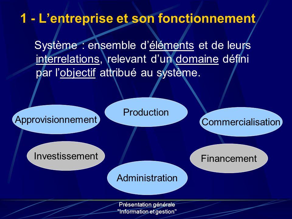 Présentation générale Information et gestion Pour chacune de ces 6 (ou 4) activités on étudiera : - sa mission principale, - les partenaires concernés, - les types de flux (physiques, monétaires, dinformation) - les enjeux de gestion - les besoins en information - Les principaux supports de linformation 1 - Lentreprise et son fonctionnement