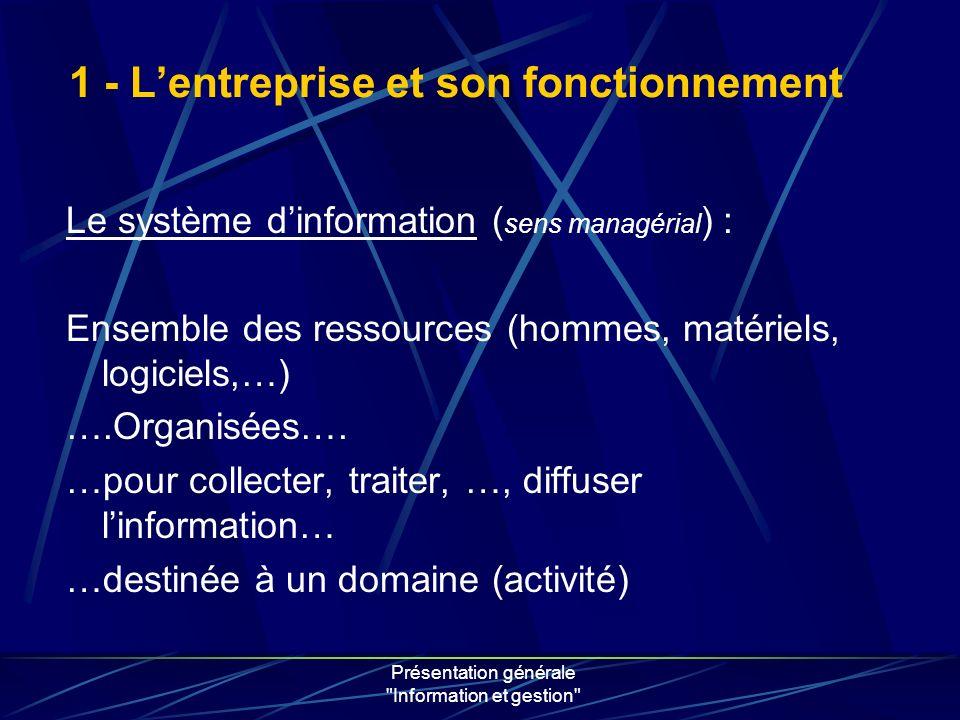 Présentation générale Information et gestion Le système dinformation ( sens managérial ) : Ensemble des ressources (hommes, matériels, logiciels,…) ….Organisées….