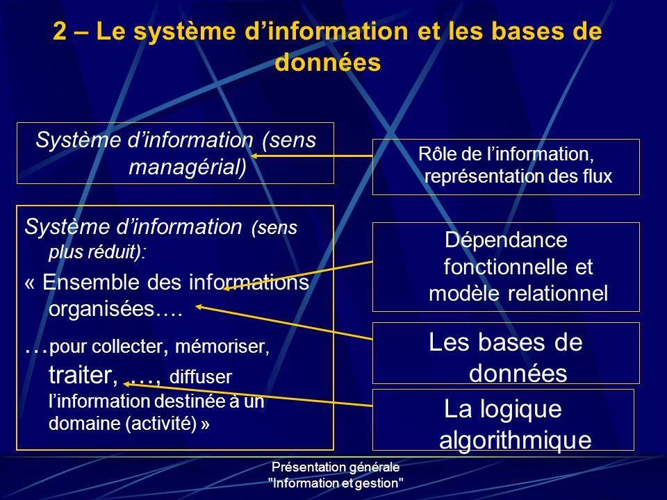 Présentation générale Information et gestion Système dinformation (sens plus réduit): « Ensemble des informations organisées….