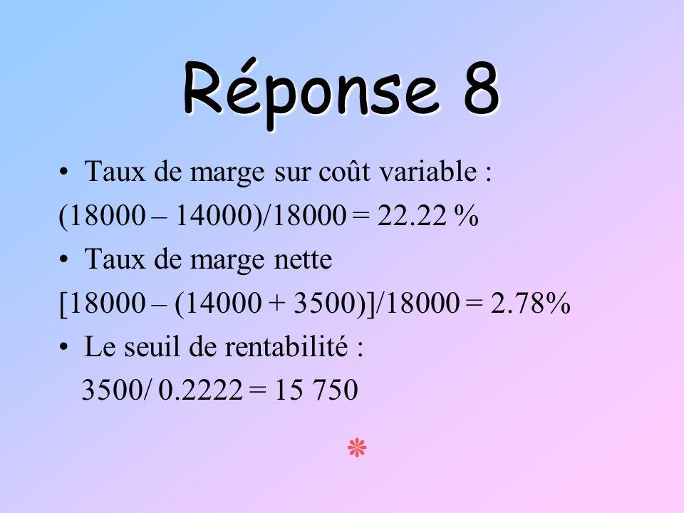 Réponse 8 Taux de marge sur coût variable : (18000 – 14000)/18000 = 22.22 % Taux de marge nette [18000 – (14000 + 3500)]/18000 = 2.78% Le seuil de ren