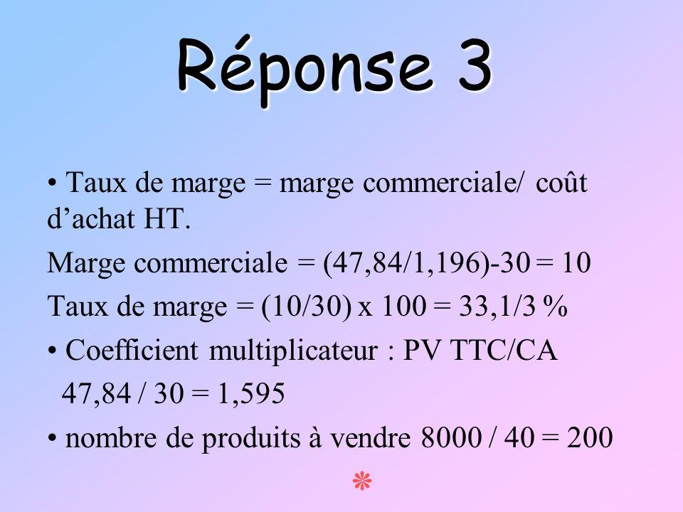 Réponse 3 Taux de marge = marge commerciale/ coût dachat HT. Marge commerciale = (47,84/1,196)-30 = 10 Taux de marge = (10/30) x 100 = 33,1/3 % Coeffi
