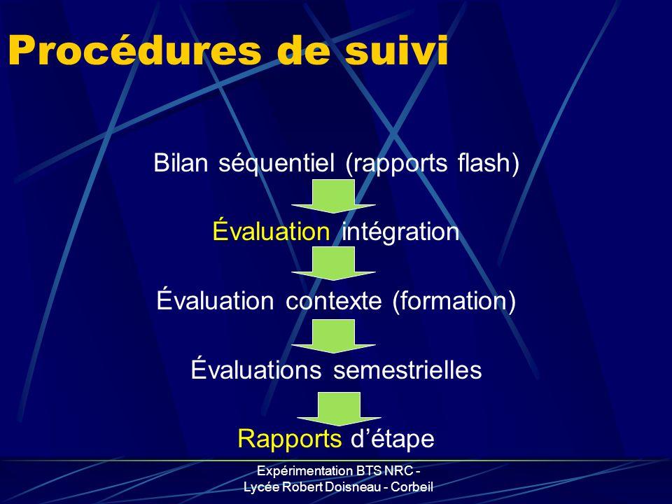 Expérimentation BTS NRC - Lycée Robert Doisneau - Corbeil Procédures de suivi Bilan séquentiel (rapports flash) Évaluation intégration Évaluation cont
