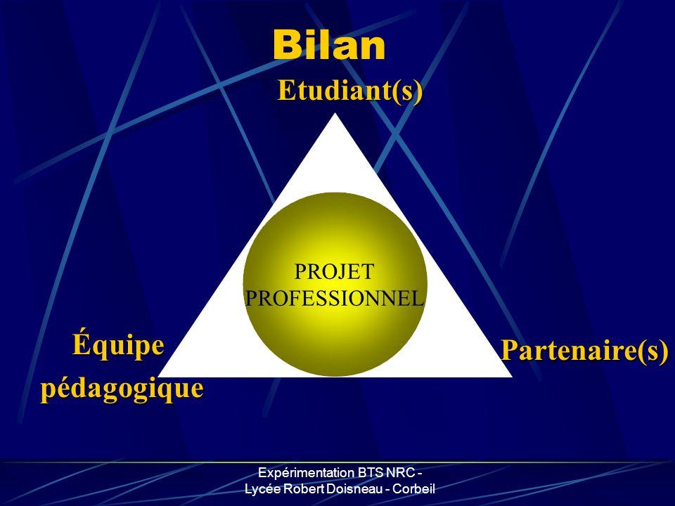 Expérimentation BTS NRC - Lycée Robert Doisneau - Corbeil Bilan PROJET PROFESSIONNEL Équipepédagogique Partenaire(s) Etudiant(s)
