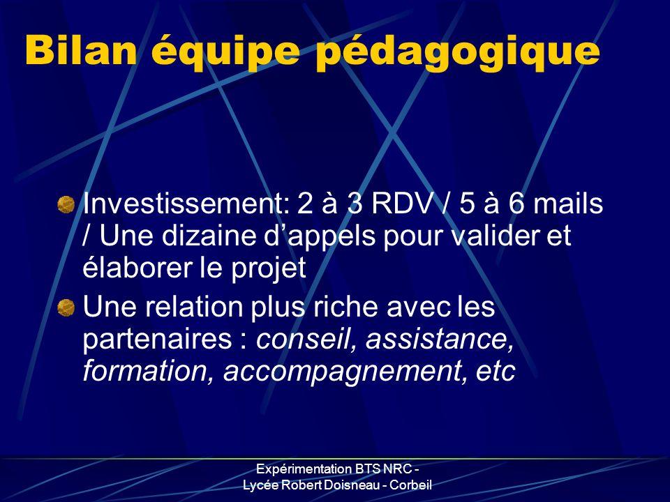 Expérimentation BTS NRC - Lycée Robert Doisneau - Corbeil Bilan équipe pédagogique Investissement: 2 à 3 RDV / 5 à 6 mails / Une dizaine dappels pour