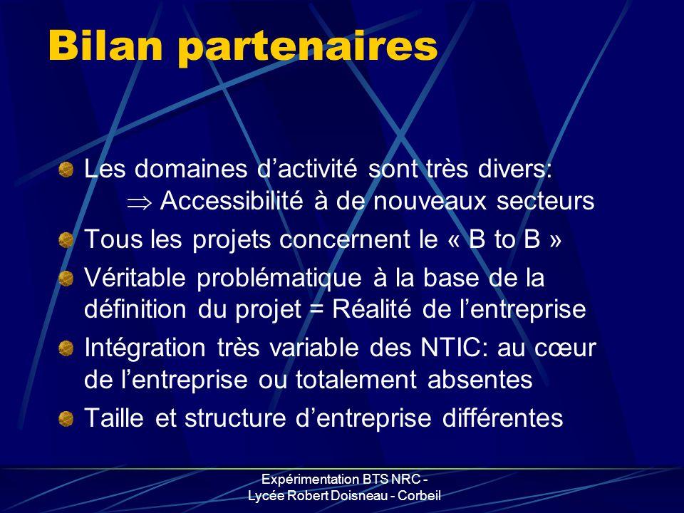 Expérimentation BTS NRC - Lycée Robert Doisneau - Corbeil Bilan partenaires Les domaines dactivité sont très divers: Accessibilité à de nouveaux secte