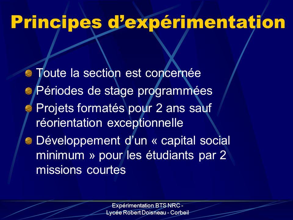 Expérimentation BTS NRC - Lycée Robert Doisneau - Corbeil Principes dexpérimentation Toute la section est concernée Périodes de stage programmées Proj