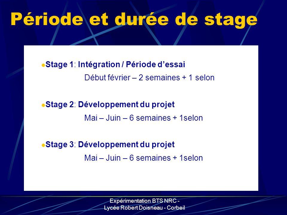 Expérimentation BTS NRC - Lycée Robert Doisneau - Corbeil Période et durée de stage 1 projet sur 2 ans 3 mois de préparation Les projets débutent débu
