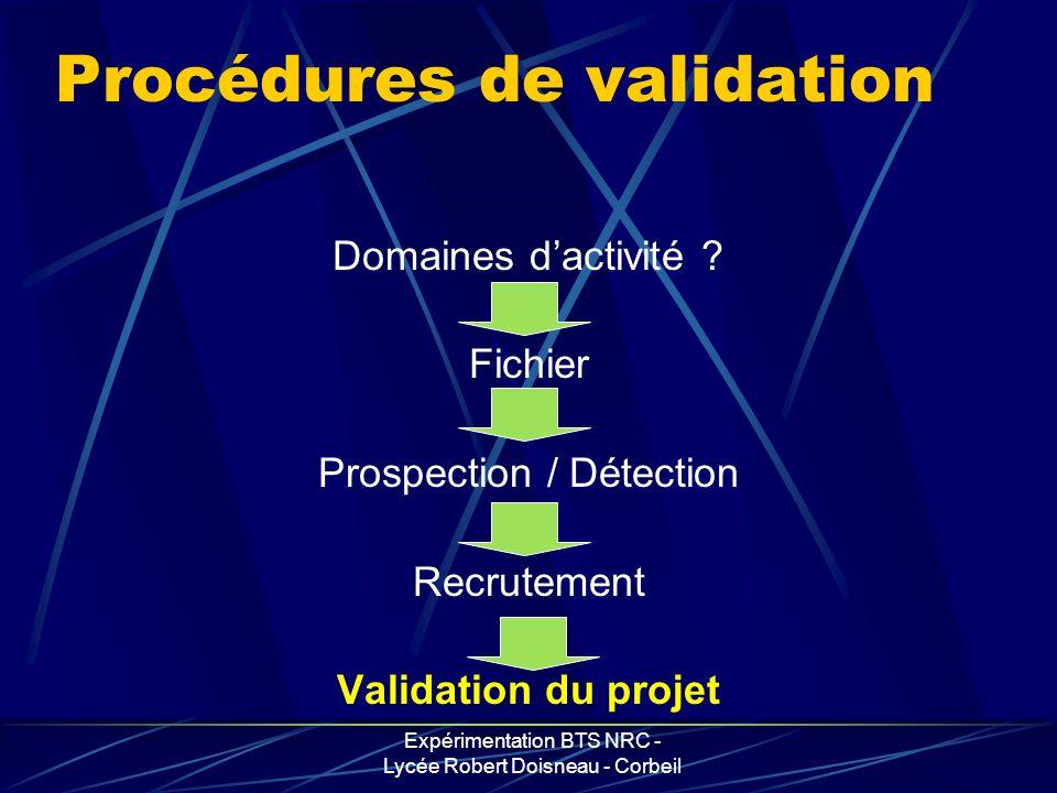 Expérimentation BTS NRC - Lycée Robert Doisneau - Corbeil Procédures de validation Domaines dactivité ? Fichier Prospection / Détection Recrutement Va
