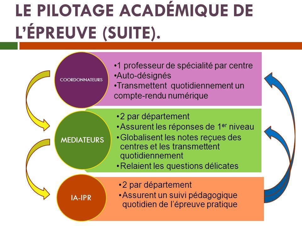 LE PILOTAGE ACADÉMIQUE DE LÉPREUVE (SUITE).