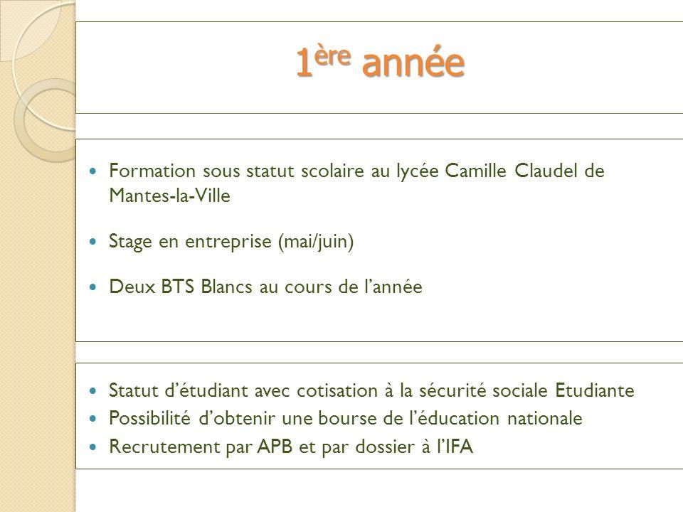 Formation sous statut scolaire au lycée Camille Claudel de Mantes-la-Ville Stage en entreprise (mai/juin) Deux BTS Blancs au cours de lannée 1 ère ann