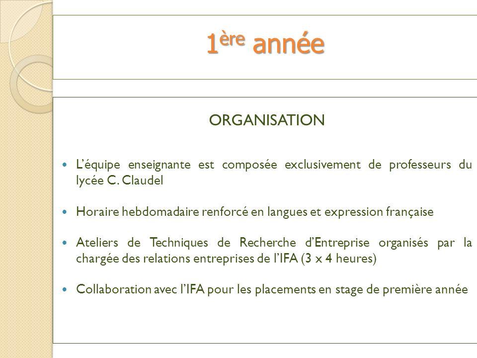 ORGANISATION Léquipe enseignante est composée exclusivement de professeurs du lycée C. Claudel Horaire hebdomadaire renforcé en langues et expression