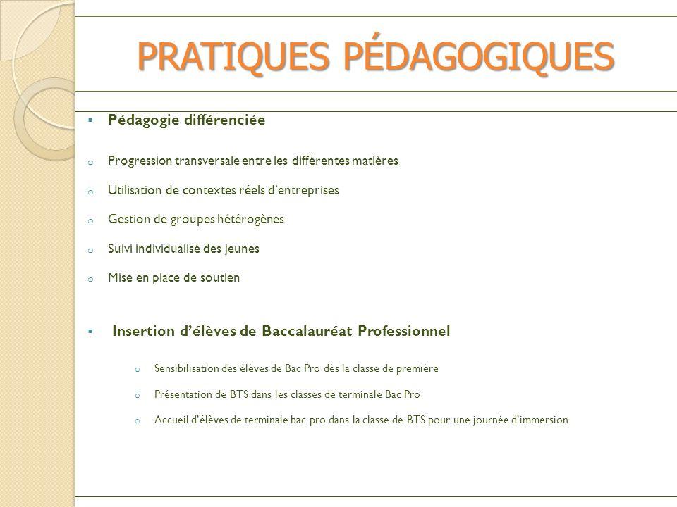 Pédagogie différenciée o Progression transversale entre les différentes matières o Utilisation de contextes réels dentreprises o Gestion de groupes hé
