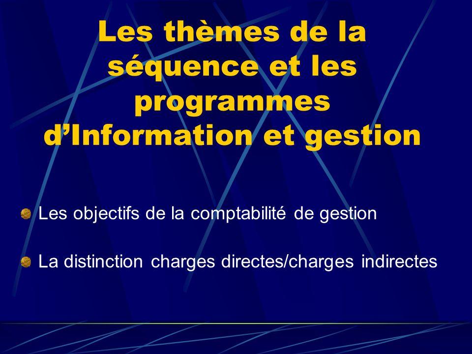 Les thèmes de la séquence et les programmes dInformation et gestion Les objectifs de la comptabilité de gestion La distinction charges directes/charge