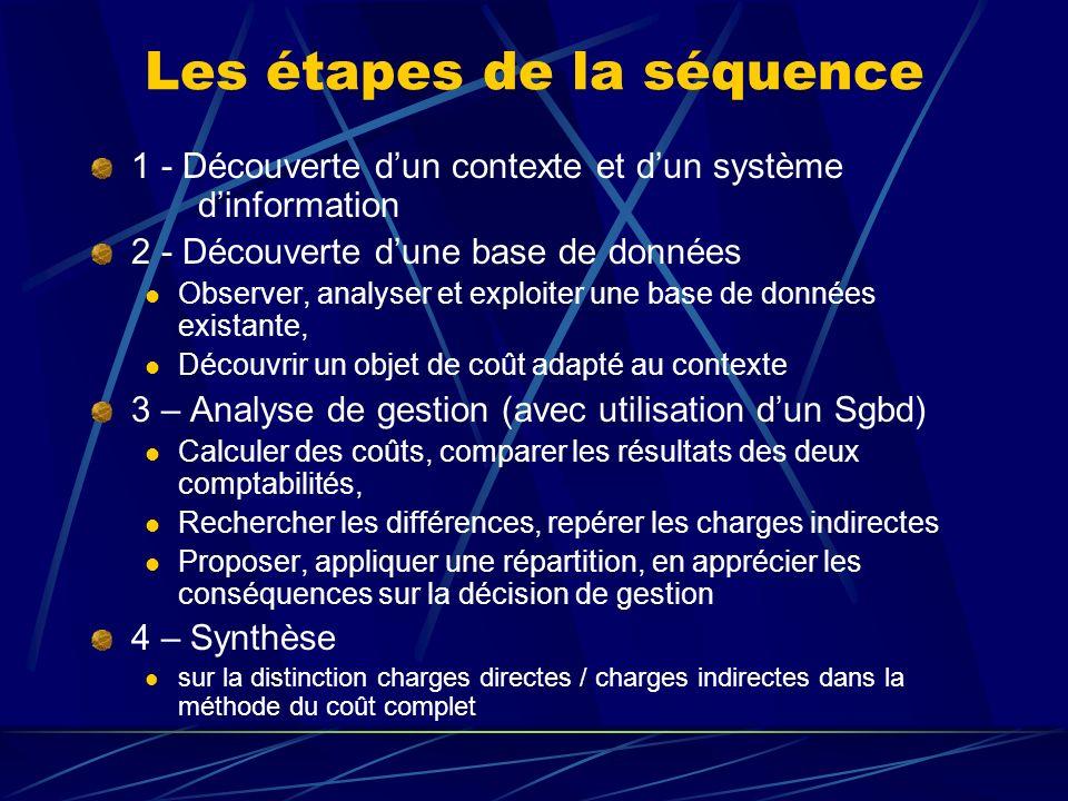 Les étapes de la séquence 1 - Découverte dun contexte et dun système dinformation 2 - Découverte dune base de données Observer, analyser et exploiter