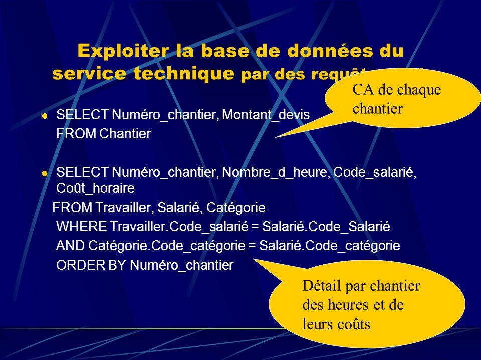 Exploiter la base de données du service technique par des requêtes SQL SELECT Numéro_chantier, Montant_devis FROM Chantier SELECT Numéro_chantier, Nom