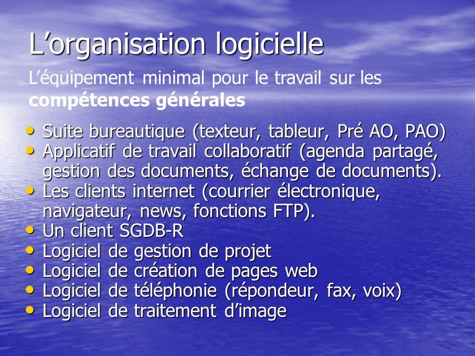 Lorganisation logicielle Suite bureautique (texteur, tableur, Pré AO, PAO) Suite bureautique (texteur, tableur, Pré AO, PAO) Applicatif de travail col