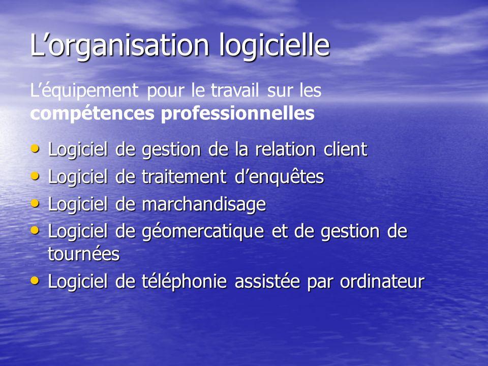 Logiciel de gestion de la relation client Logiciel de gestion de la relation client Logiciel de traitement denquêtes Logiciel de traitement denquêtes Logiciel de marchandisage Logiciel de marchandisage Logiciel de géomercatique et de gestion de tournées Logiciel de géomercatique et de gestion de tournées Logiciel de téléphonie assistée par ordinateur Logiciel de téléphonie assistée par ordinateur Lorganisation logicielle Léquipement pour le travail sur les compétences professionnelles