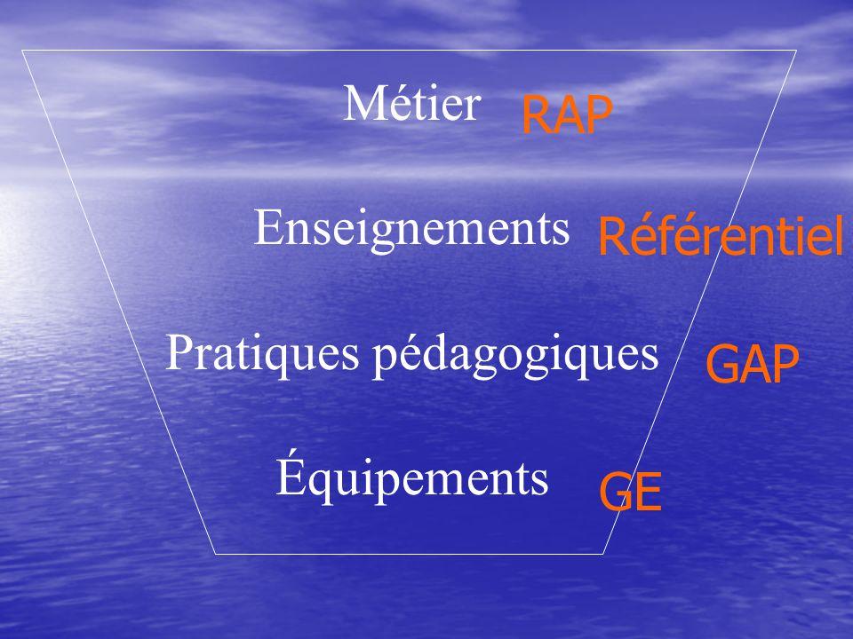 Métier Enseignements Pratiques pédagogiques Équipements RAP Référentiel GAP GE