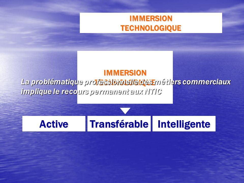 Utilisateur Vecteur de linformation Acteur technologique TransférableIntelligenteActive IMMERSIONTECHNOLOGIQUE IMMERSIONTECHNOLOGIQUE La problématique professionnelle des métiers commerciaux implique le recours permanent aux NTIC