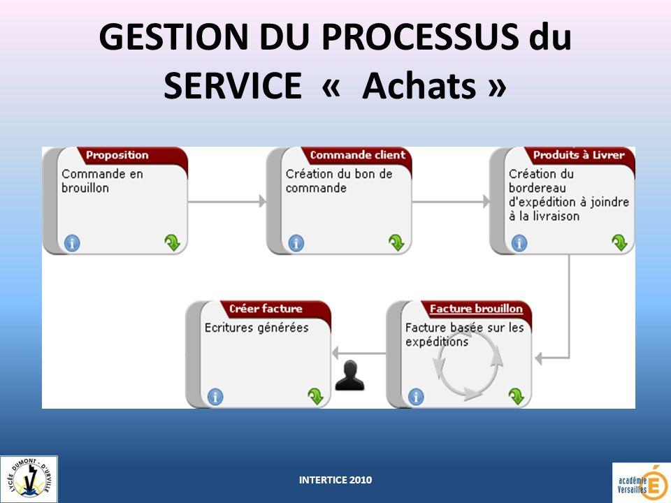 GESTION DU PROCESSUS du SERVICE « Achats » INTERTICE 2010