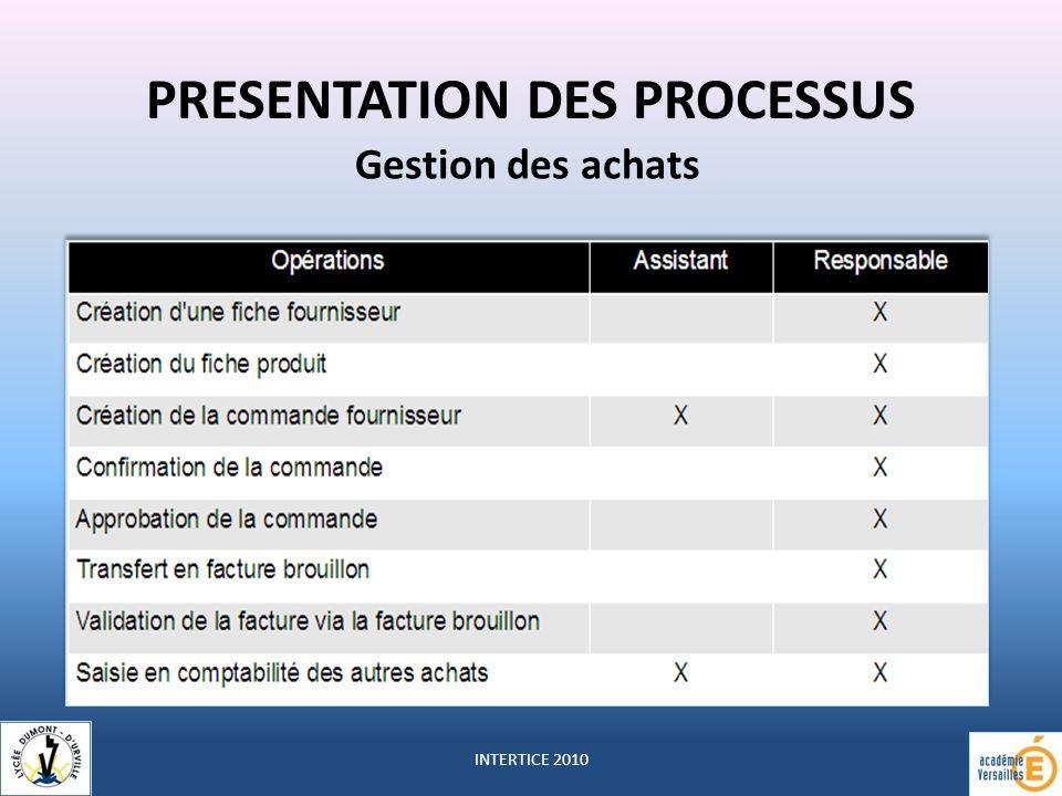 PRESENTATION DES PROCESSUS INTERTICE 2010 Gestion des achats