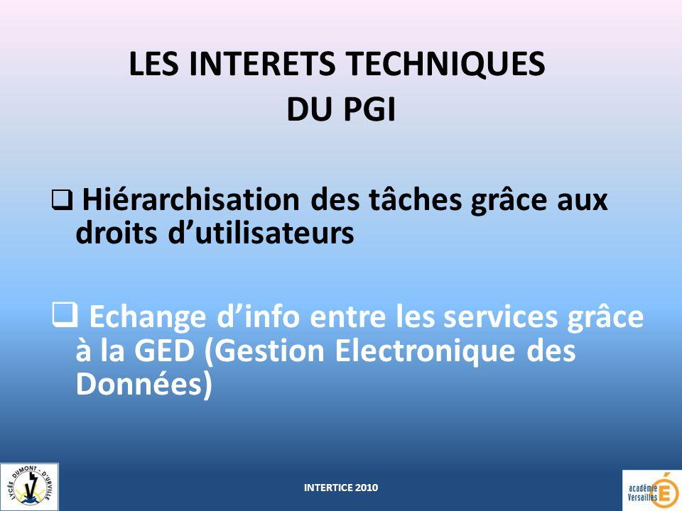 Hiérarchisation des tâches grâce aux droits dutilisateurs Echange dinfo entre les services grâce à la GED (Gestion Electronique des Données) LES INTERETS TECHNIQUES DU PGI INTERTICE 2010