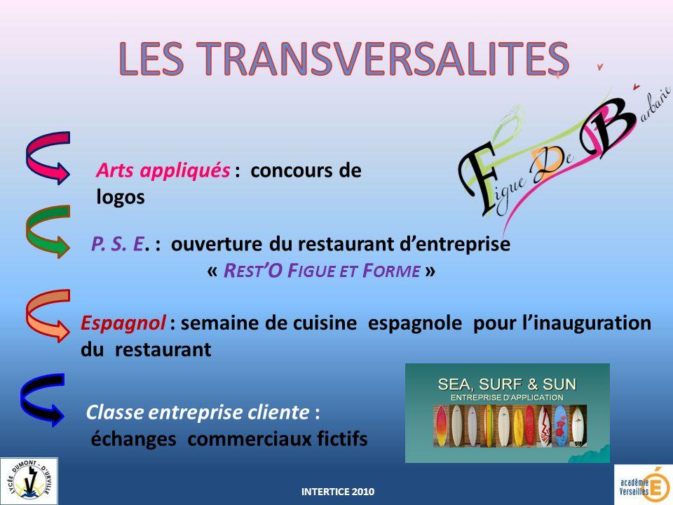 Arts appliqués : concours de logos P.S. E.