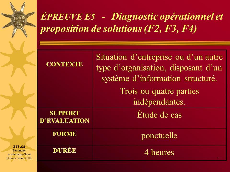 ÉPREUVE E5 - Diagnostic opérationnel et proposition de solutions (F2, F3, F4) 5 CONTEXTE Situation dentreprise ou dun autre type dorganisation, dispos