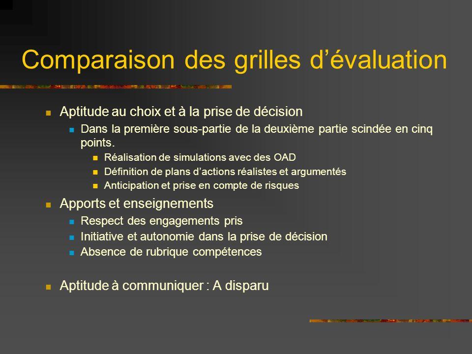 Comparaison des grilles dévaluation Aptitude au choix et à la prise de décision Dans la première sous-partie de la deuxième partie scindée en cinq poi
