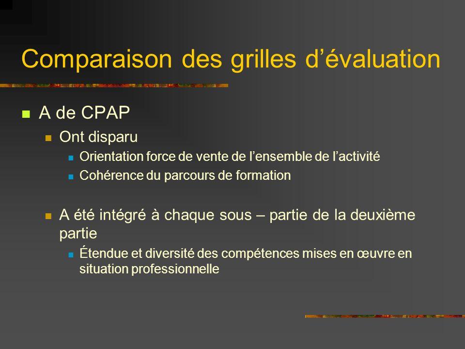 Comparaison des grilles dévaluation A de CPAP Ont disparu Orientation force de vente de lensemble de lactivité Cohérence du parcours de formation A ét