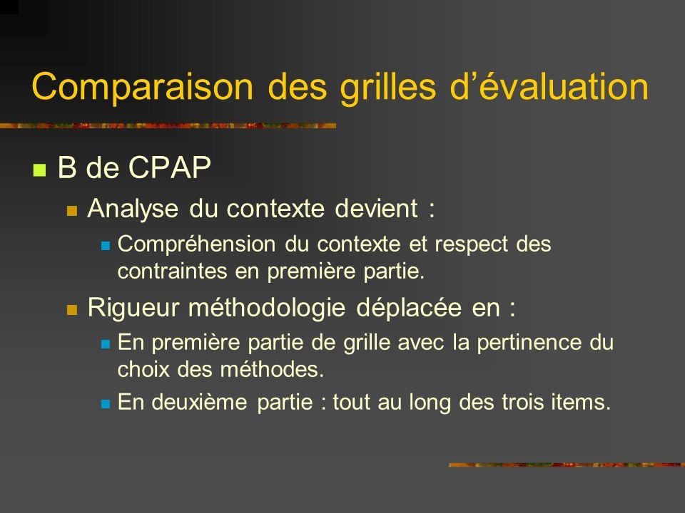 Comparaison des grilles dévaluation B de CPAP Analyse du contexte devient : Compréhension du contexte et respect des contraintes en première partie. R