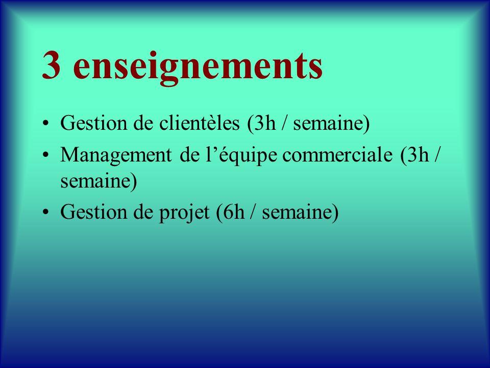 3 enseignements Gestion de clientèles (3h / semaine) Management de léquipe commerciale (3h / semaine) Gestion de projet (6h / semaine)