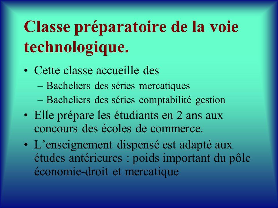 Classe préparatoire de la voie technologique. Cette classe accueille des –Bacheliers des séries mercatiques –Bacheliers des séries comptabilité gestio