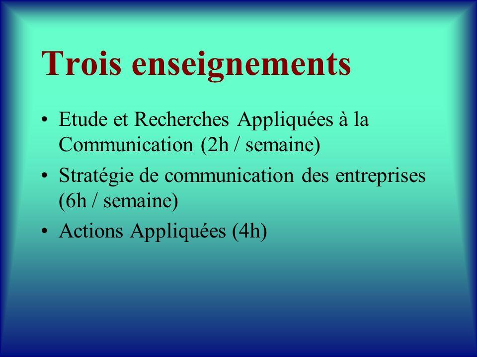 Trois enseignements Etude et Recherches Appliquées à la Communication (2h / semaine) Stratégie de communication des entreprises (6h / semaine) Actions