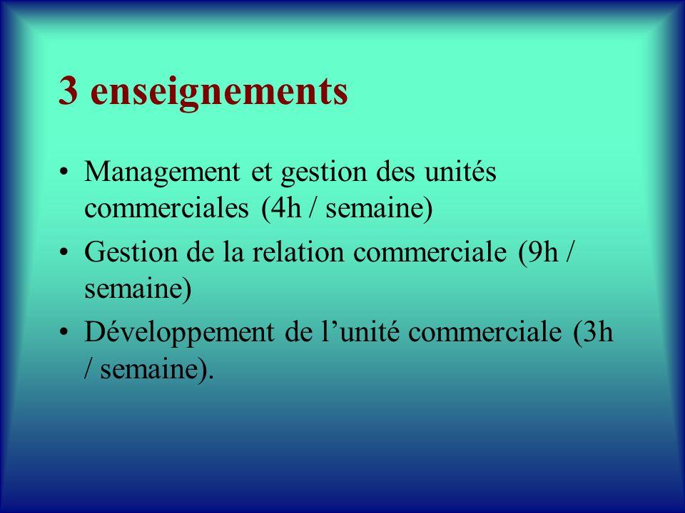 BTS Négociation et relation client Le diplômé est un vendeur-manager commercial qui gère la relation client dans sa globalité, de la prospection jursquà la fidélisation.