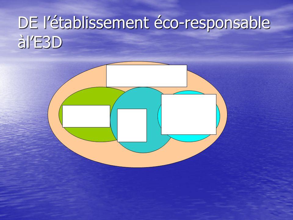 DE létablissement éco-responsable àlE3D ECO- RESPONSABILITE SVT HG SES ECO- GESTION PROBLEMATIQUES TERRITORIALES ET PARTENARIALES ETABLISSEMENT EN DEM