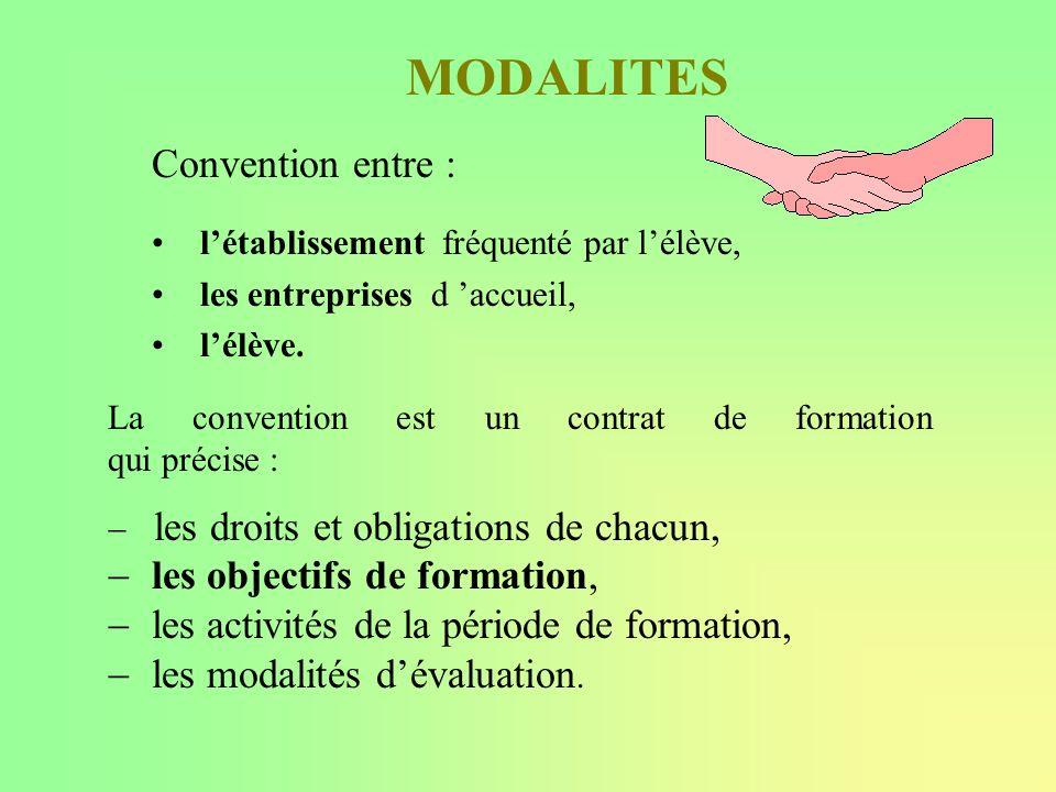 MODALITES La convention est un contrat de formation qui précise : les droits et obligations de chacun, les objectifs de formation, les activités de la