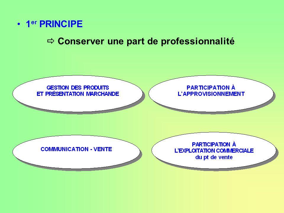 1 er PRINCIPE Conserver une part de professionnalité